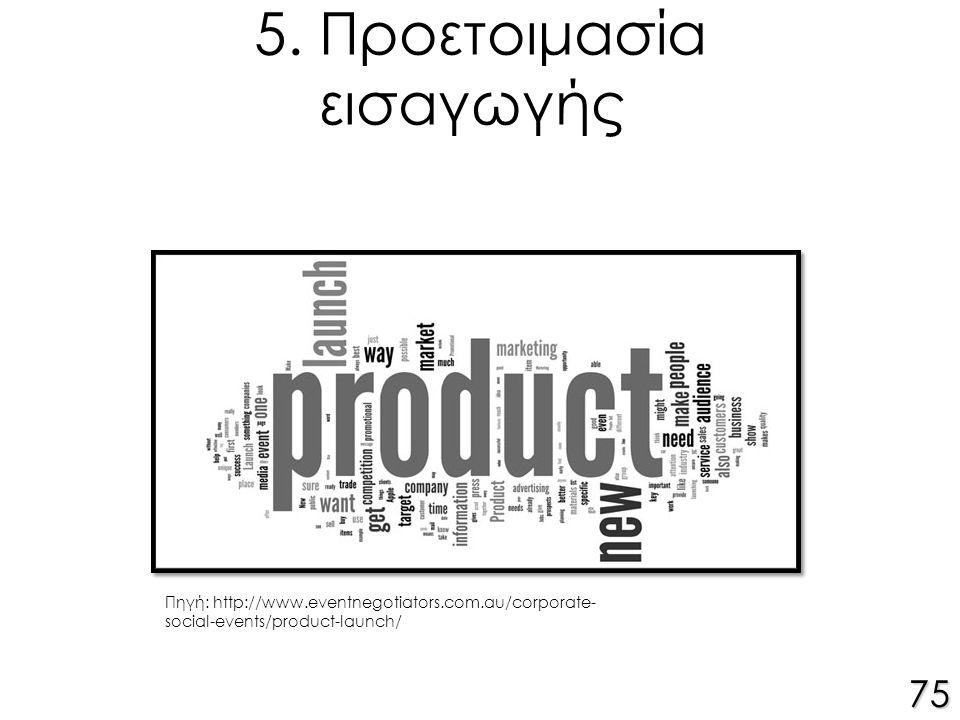 5. Προετοιμασία εισαγωγής 75 Πηγή: http://www.eventnegotiators.com.au/corporate- social-events/product-launch/