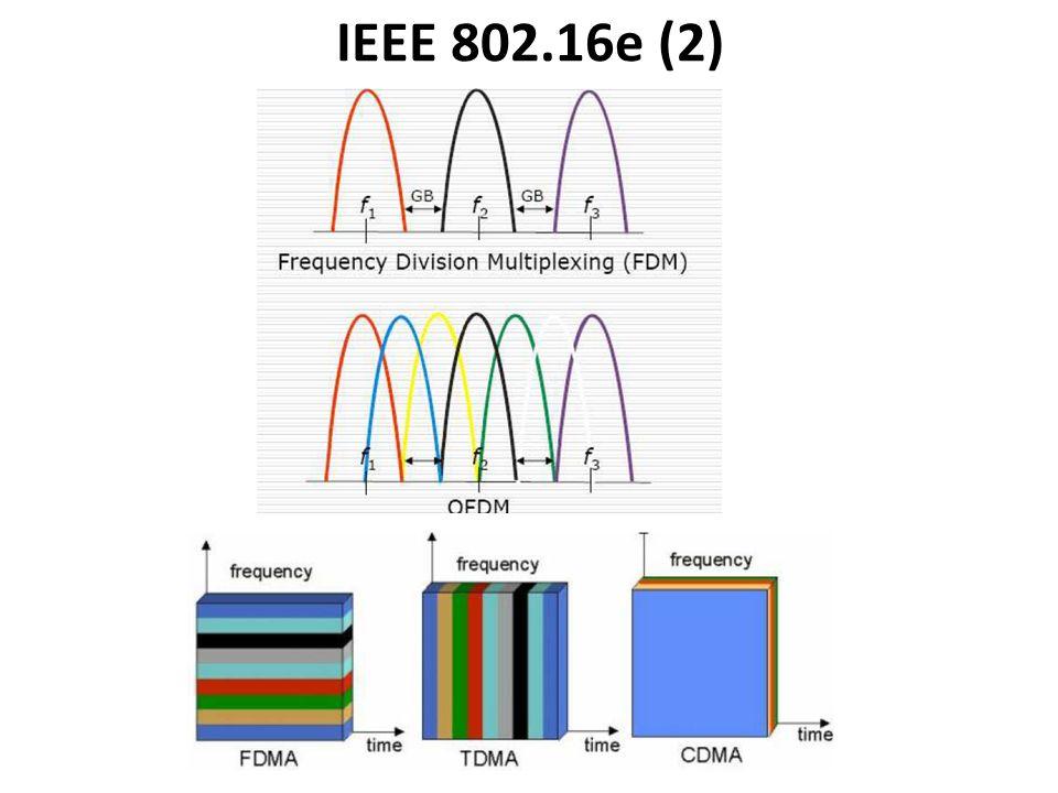 ΙΕΕΕ 802.16e (2)