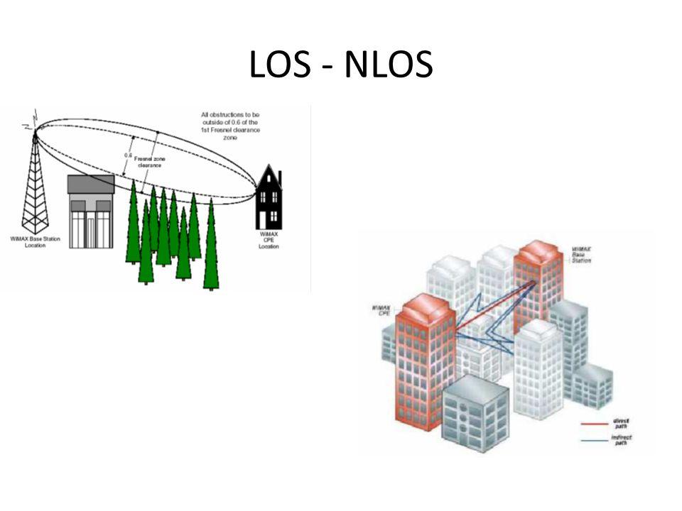 LOS - NLOS