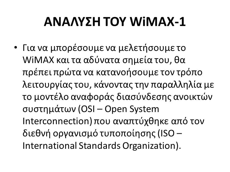 ΑΝΑΛΥΣΗ ΤΟΥ WiMAX-1 Για να μπορέσουμε να μελετήσουμε το WiMAX και τα αδύνατα σημεία του, θα πρέπει πρώτα να κατανοήσουμε τον τρόπο λειτουργίας του, κάνοντας την παραλληλία με το μοντέλο αναφοράς διασύνδεσης ανοικτών συστημάτων (OSI – Open System Interconnection) που αναπτύχθηκε από τον διεθνή οργανισμό τυποποίησης (ISO – International Standards Organization).