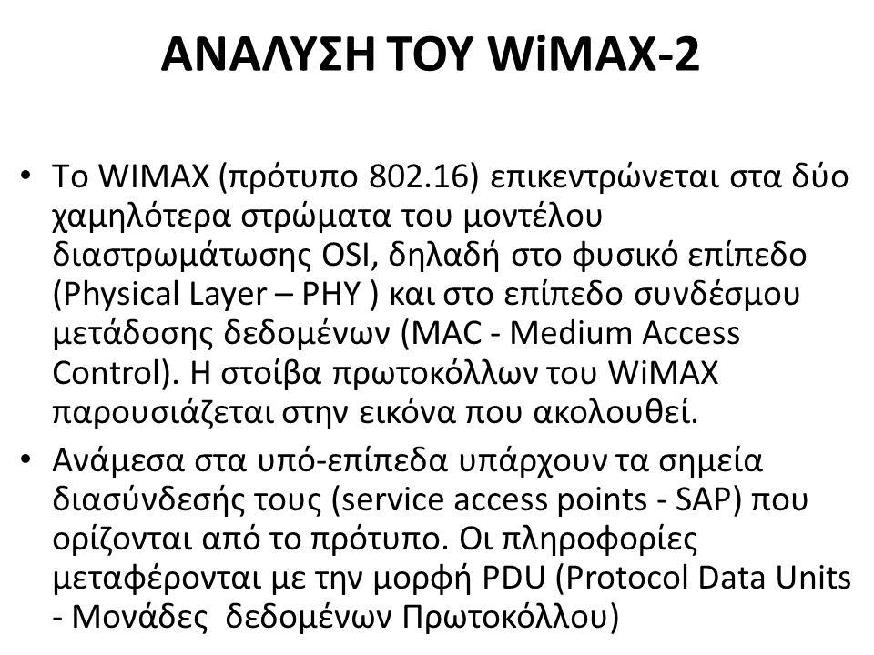 ΑΝΑΛΥΣΗ ΤΟΥ WiMAX-2 Tο WIMAX (πρότυπο 802.16) επικεντρώνεται στα δύο χαμηλότερα στρώματα του μοντέλου διαστρωμάτωσης OSI, δηλαδή στο φυσικό επίπεδο (Physical Layer – PHY ) και στο επίπεδο συνδέσμου μετάδοσης δεδομένων (MAC - Medium Access Control).
