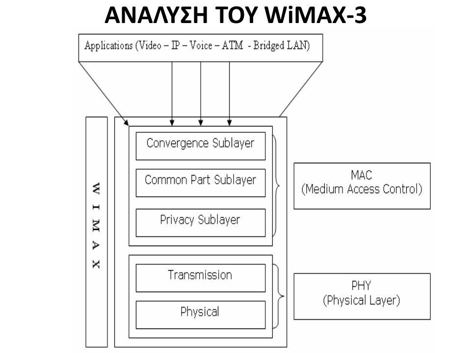 ΑΝΑΛΥΣΗ ΤΟΥ WiMAX-3