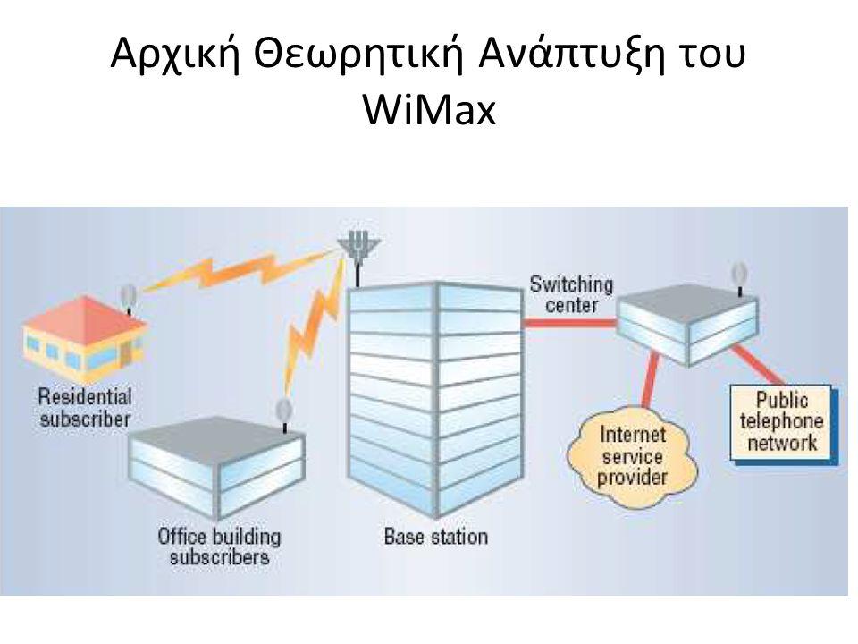 Αρχική Θεωρητική Ανάπτυξη του WiMax