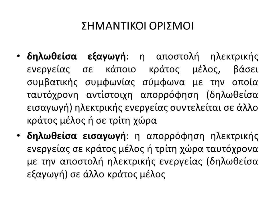 ΣΗΜΑΝΤΙΚΟΙ ΟΡΙΣΜΟΙ δηλωθείσα εξαγωγή: η αποστολή ηλεκτρικής ενεργείας σε κάποιο κράτος μέλος, βάσει συμβατικής συμφωνίας σύμφωνα με την οποία ταυτόχρο