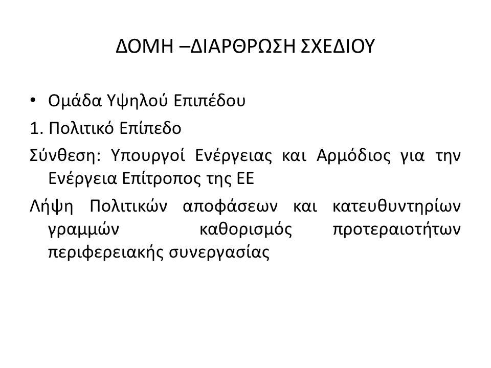 ΔΟΜΗ –ΔΙΑΡΘΡΩΣΗ ΣΧΕΔΙΟΥ Ομάδα Υψηλού Επιπέδου 1. Πολιτικό Επίπεδο Σύνθεση: Υπουργοί Ενέργειας και Αρμόδιος για την Ενέργεια Επίτροπος της ΕΕ Λήψη Πολι