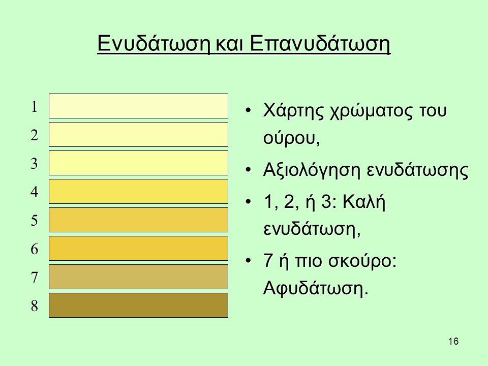 16 1 2 3 4 5 6 7 8 Χάρτης χρώματος του ούρου,Χάρτης χρώματος του ούρου, Αξιολόγηση ενυδάτωσηςΑξιολόγηση ενυδάτωσης 1, 2, ή 3: Καλή ενυδάτωση,1, 2, ή 3: Καλή ενυδάτωση, 7 ή πιο σκούρο: Αφυδάτωση.7 ή πιο σκούρο: Αφυδάτωση.