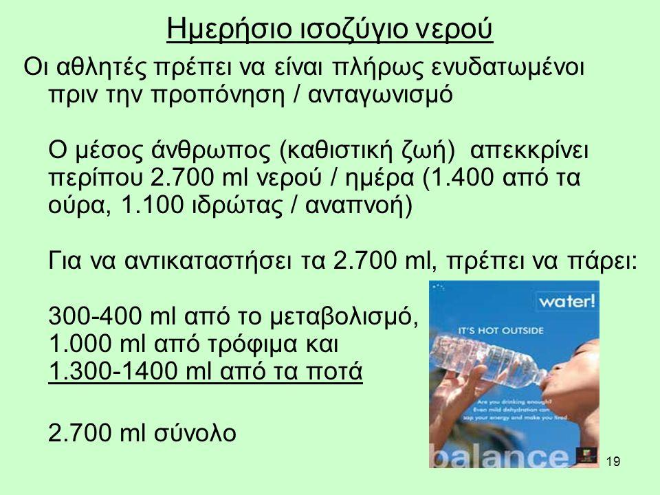 19 Ημερήσιο ισοζύγιο νερού Οι αθλητές πρέπει να είναι πλήρως ενυδατωμένοι πριν την προπόνηση / ανταγωνισμό Ο μέσος άνθρωπος (καθιστική ζωή) απεκκρίνει περίπου 2.700 ml νερού / ημέρα (1.400 από τα ούρα, 1.100 ιδρώτας / αναπνοή) Για να αντικαταστήσει τα 2.700 ml, πρέπει να πάρει: 300-400 ml από το μεταβολισμό, 1.000 ml από τρόφιμα και 1.300-1400 ml από τα ποτά 2.700 ml σύνολο