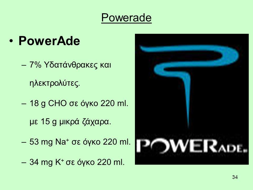 34 Powerade PowerAde –7% Υδατάνθρακες και ηλεκτρολύτες.