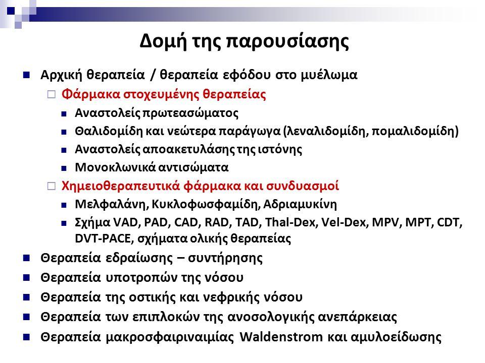 Δομή της παρουσίασης Αρχική θεραπεία / θεραπεία εφόδου στο μυέλωμα  Φάρμακα στοχευμένης θεραπείας Αναστολείς πρωτεασώματος Θαλιδομίδη και νεώτερα παράγωγα (λεναλιδομίδη, πομαλιδομίδη) Αναστολείς αποακετυλάσης της ιστόνης Μονοκλωνικά αντισώματα  Χημειοθεραπευτικά φάρμακα και συνδυασμοί Μελφαλάνη, Κυκλοφωσφαμίδη, Αδριαμυκίνη Σχήμα VAD, PAD, CAD, RAD, TAD, Thal-Dex, Vel-Dex, MPV, MPT, CDT, DVT-PACE, σχήματα ολικής θεραπείας Θεραπεία εδραίωσης – συντήρησης Θεραπεία υποτροπών της νόσου Θεραπεία της οστικής και νεφρικής νόσου Θεραπεία των επιπλοκών της ανοσολογικής ανεπάρκειας Θεραπεία μακροσφαιριναιμίας Waldenstrom και αμυλοείδωσης