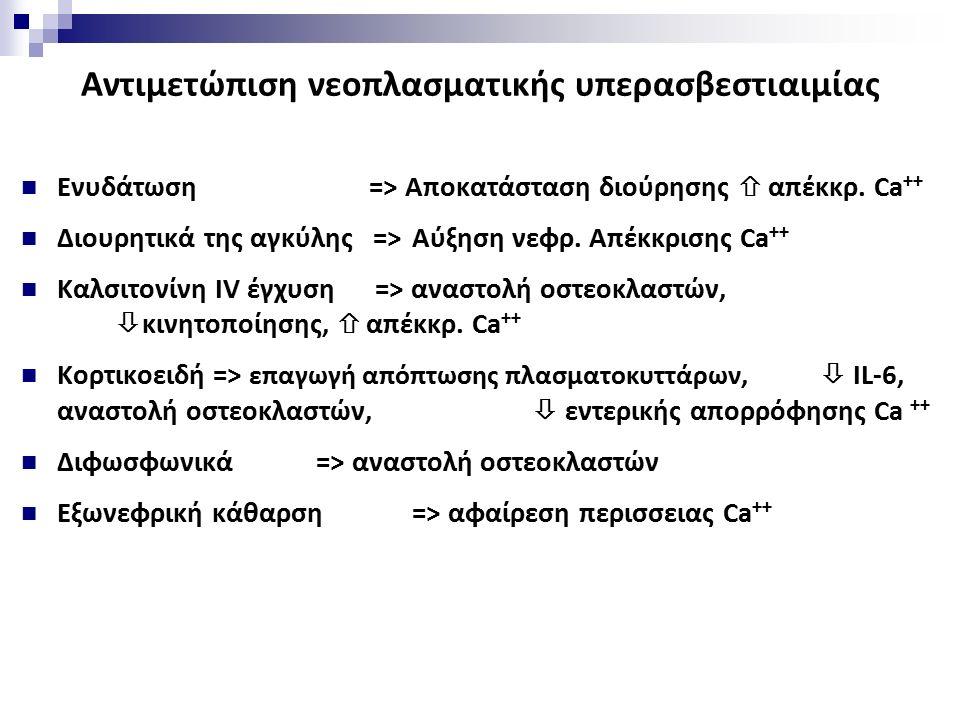 Οξεία νεφρική ανεπάρκεια στο μυέλωμα Ι.