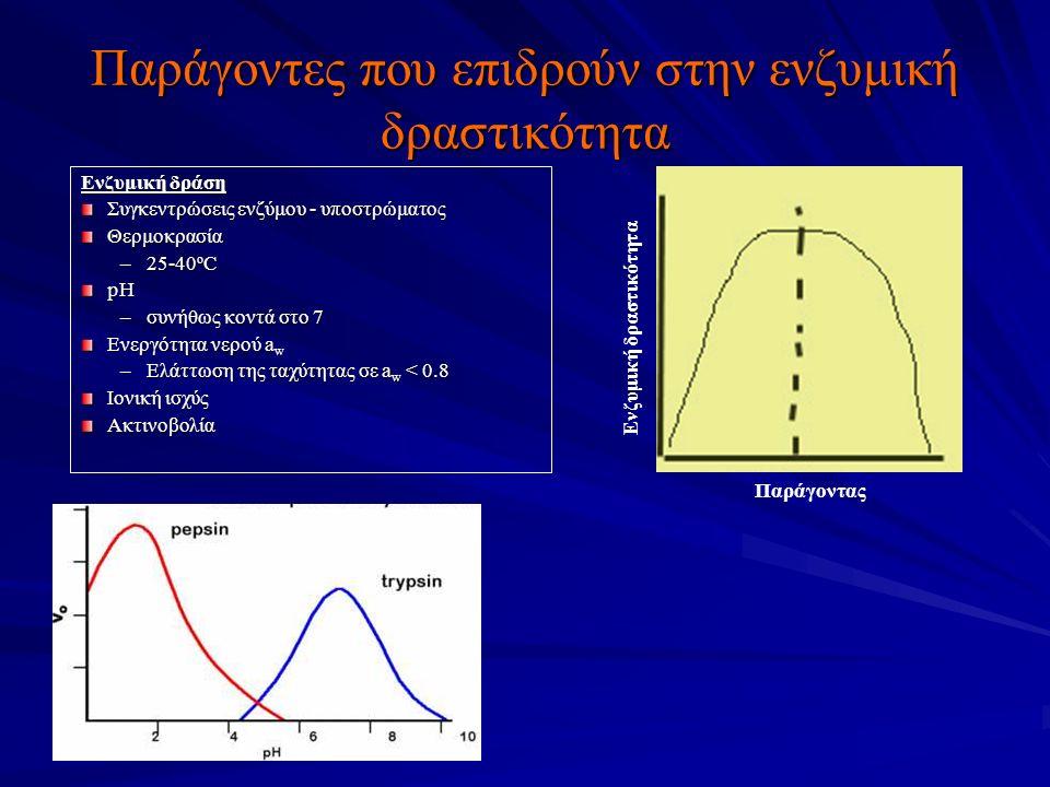 Παράγοντες που επιδρούν στην ενζυμική δραστικότητα Ενζυμική δράση Συγκεντρώσεις ενζύμου - υποστρώματος Θερμοκρασία –25-40 ο C pH –συνήθως κοντά στο 7 Ενεργότητα νερού a w –Ελάττωση της ταχύτητας σε a w < 0.8 Ιονική ισχύς Ακτινοβολία Ενζυμική δραστικότητα Παράγοντας