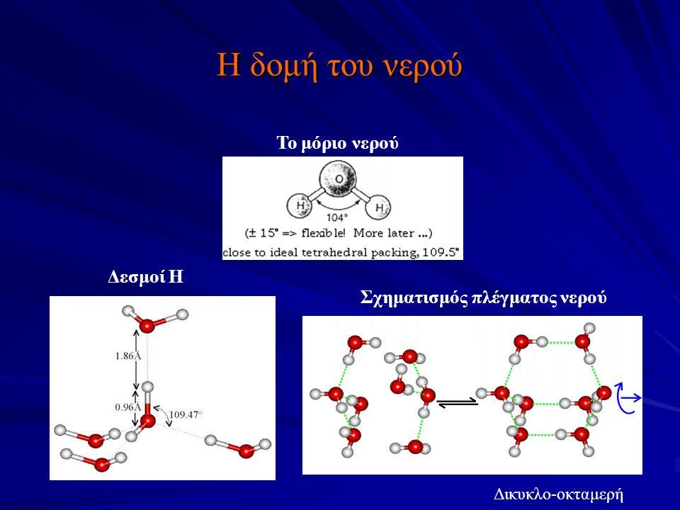 Η δομή του νερού Το μόριο νερού Σχηματισμός πλέγματος νερού Δικυκλο-οκταμερή Δεσμοί Η