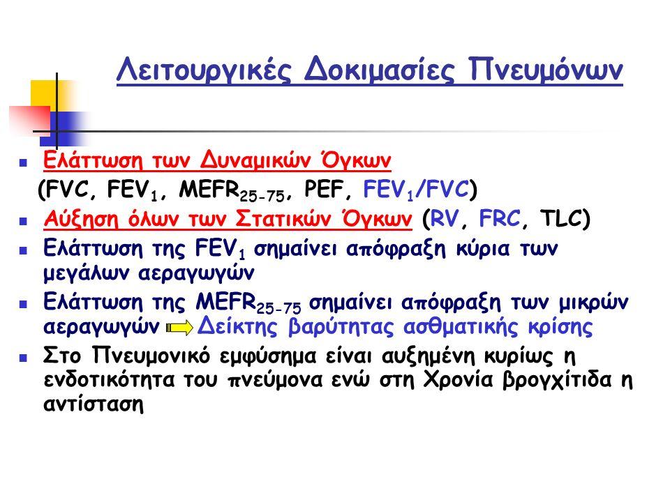 Λειτουργικές Δοκιμασίες Πνευμόνων Ελάττωση των Δυναμικών Όγκων (FVC, FEV 1, MEFR 25-75, PEF, FEV 1 /FVC) Αύξηση όλων των Στατικών Όγκων (RV, FRC, TLC) Ελάττωση της FEV 1 σημαίνει απόφραξη κύρια των μεγάλων αεραγωγών Ελάττωση της MEFR 25-75 σημαίνει απόφραξη των μικρών αεραγωγών Δείκτης βαρύτητας ασθματικής κρίσης Στο Πνευμονικό εμφύσημα είναι αυξημένη κυρίως η ενδοτικότητα του πνεύμονα ενώ στη Χρονία βρογχίτιδα η αντίσταση