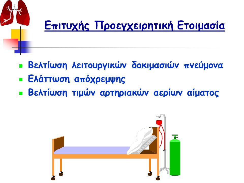 Επιτυχής Προεγχειρητική Ετοιμασία Βελτίωση λειτουργικών δοκιμασιών πνεύμονα Ελάττωση απόχρεμψης Βελτίωση τιμών αρτηριακών αερίων αίματος