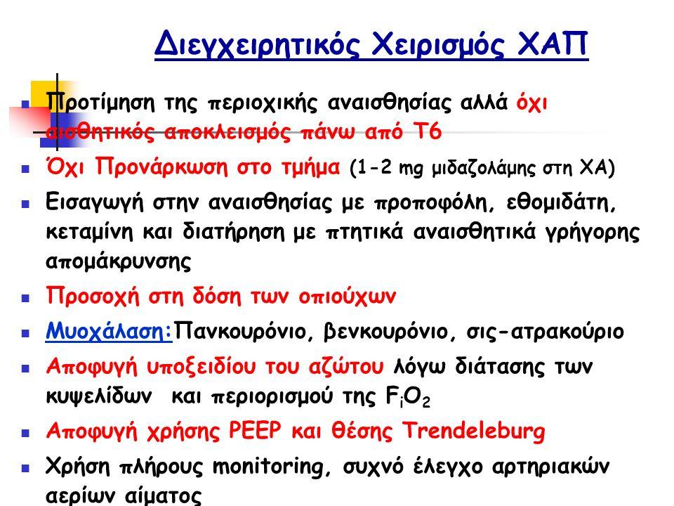 Διεγχειρητικός Χειρισμός ΧΑΠ Προτίμηση της περιοχικής αναισθησίας αλλά όχι αισθητικός αποκλεισμός πάνω από Τ6 Όχι Προνάρκωση στο τμήμα (1-2 mg μιδαζολάμης στη ΧΑ) Εισαγωγή στην αναισθησίας με προποφόλη, εθομιδάτη, κεταμίνη και διατήρηση με πτητικά αναισθητικά γρήγορης απομάκρυνσης Προσοχή στη δόση των οπιούχων Μυοχάλαση:Πανκουρόνιο, βενκουρόνιο, σις-ατρακούριο Αποφυγή υποξειδίου του αζώτου λόγω διάτασης των κυψελίδων και περιορισμού της F i O 2 Αποφυγή χρήσης PEEP και θέσης Trendeleburg Χρήση πλήρους monitoring, συχνό έλεγχο αρτηριακών αερίων αίματος