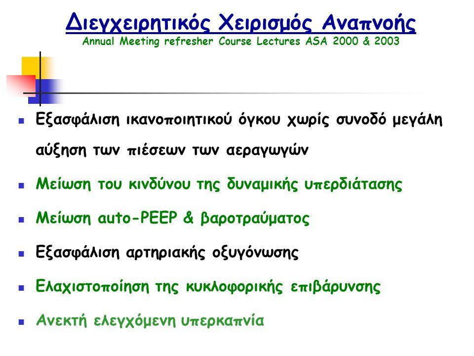 Διεγχειρητικός Χειρισμός Αναπνοής Annual Meeting refresher Course Lectures ASA 2000 & 2003 Εξασφάλιση ικανοποιητικού όγκου χωρίς συνοδό μεγάλη αύξηση των πιέσεων των αεραγωγών Μείωση του κινδύνου της δυναμικής υπερδιάτασης Μείωση auto-PEEP & βαροτραύματος Εξασφάλιση αρτηριακής οξυγόνωσης Ελαχιστοποίηση της κυκλοφορικής επιβάρυνσης Ανεκτή ελεγχόμενη υπερκαπνία
