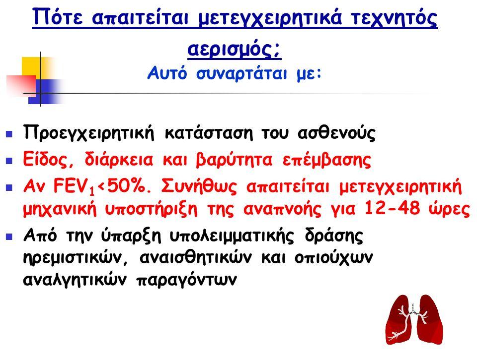 Πότε απαιτείται μετεγχειρητικά τεχνητός αερισμός; Αυτό συναρτάται με: Προεγχειρητική κατάσταση του ασθενούς Είδος, διάρκεια και βαρύτητα επέμβασης Αν FEV 1 <50%.