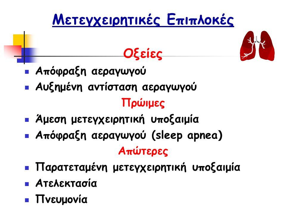 Μετεγχειρητικές Επιπλοκές Οξείες Απόφραξη αεραγωγού Αυξημένη αντίσταση αεραγωγού Πρώιμες Άμεση μετεγχειρητική υποξαιμία Απόφραξη αεραγωγού (sleep apnea ) Απώτερες Παρατεταμένη μετεγχειρητική υποξαιμία Ατελεκτασία Πνευμονία