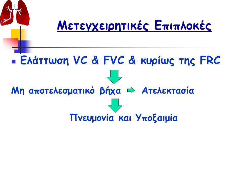 Μετεγχειρητικές Επιπλοκές Ελάττωση VC & FVC & κυρίως της FRC Mη αποτελεσματικό βήχα Ατελεκτασία Πνευμονία και Υποξαιμία