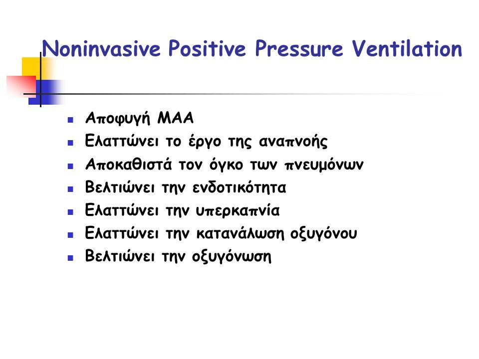 Noninvasive Positive Pressure Ventilation Αποφυγή ΜΑΑ Ελαττώνει το έργο της αναπνοής Αποκαθιστά τον όγκο των πνευμόνων Βελτιώνει την ενδοτικότητα Ελαττώνει την υπερκαπνία Ελαττώνει την κατανάλωση οξυγόνου Βελτιώνει την οξυγόνωση