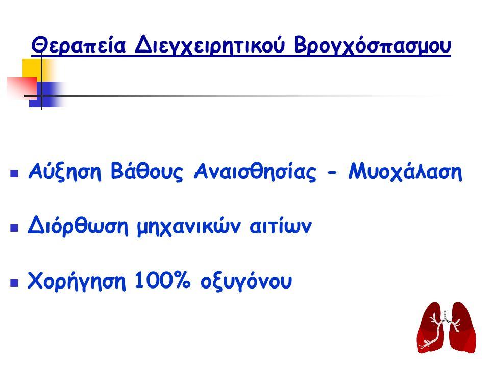 Θεραπεία Διεγχειρητικού Βρογχόσπασμου Αύξηση Βάθους Αναισθησίας - Μυοχάλαση Διόρθωση μηχανικών αιτίων Χορήγηση 100% οξυγόνου