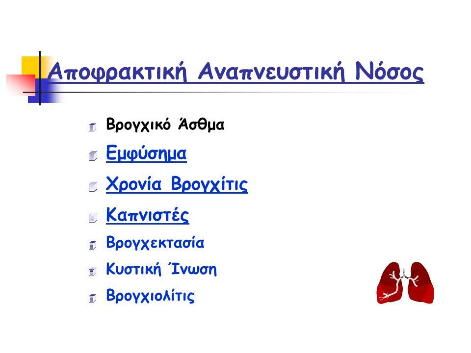 Αποφρακτική Αναπνευστική Νόσος 4 Βρογχικό Άσθμα 4 Εμφύσημα 4 Χρονία Βρογχίτις 4 Καπνιστές 4 Βρογχεκτασία 4 Κυστική Ίνωση 4 Βρογχιολίτις