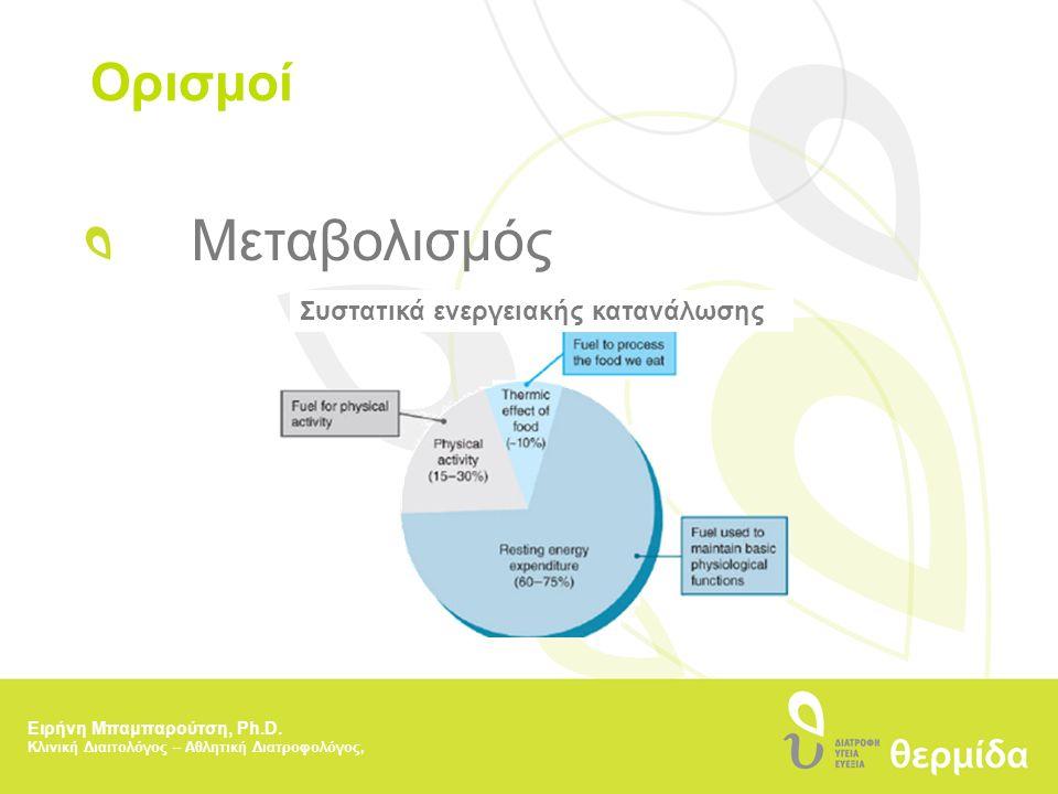 Ορισμοί Μεταβολισμός Ειρήνη Μπαμπαρούτση, Ph.D. Κλινική Διαιτολόγος – Αθλητική Διατροφολόγος, Συστατικά ενεργειακής κατανάλωσης