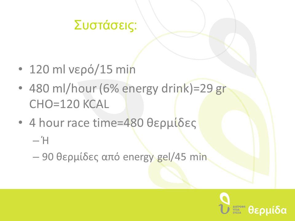 120 ml νερό/15 min 480 ml/hour (6% energy drink)=29 gr CHO=120 KCAL 4 hour race time=480 θερμίδες – Ή – 90 θερμίδες από energy gel/45 min Συστάσεις:
