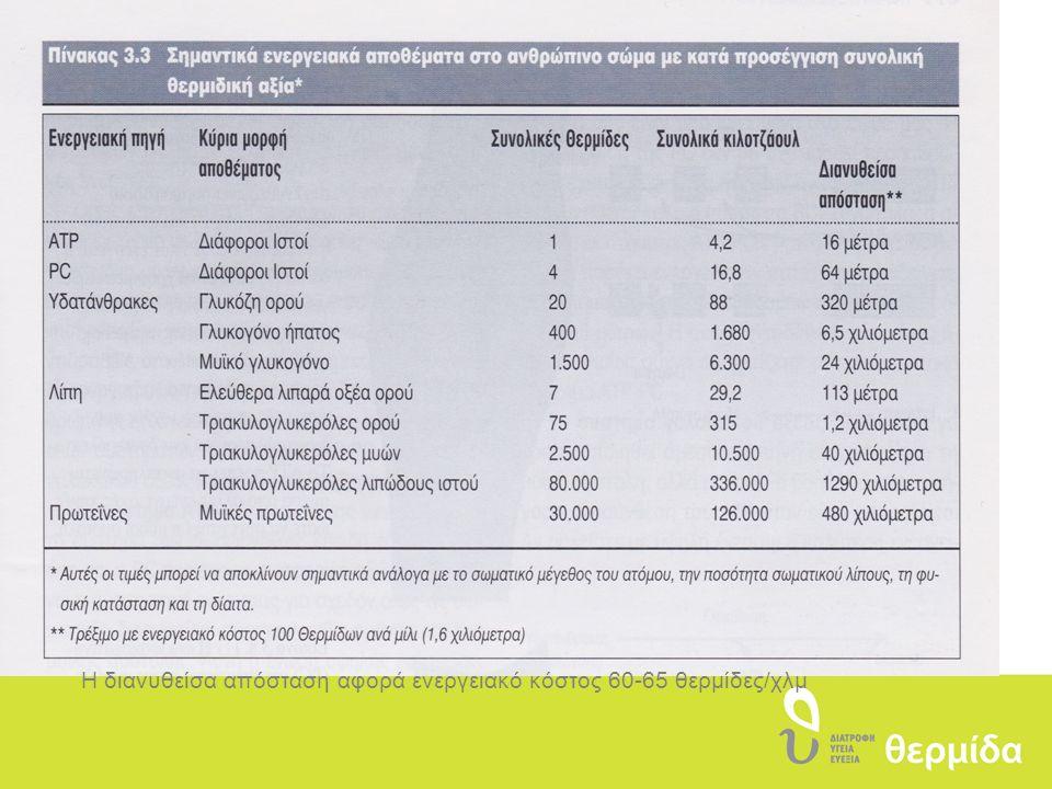 Η διανυθείσα απόσταση αφορά ενεργειακό κόστος 60-65 θερμίδες/χλμ