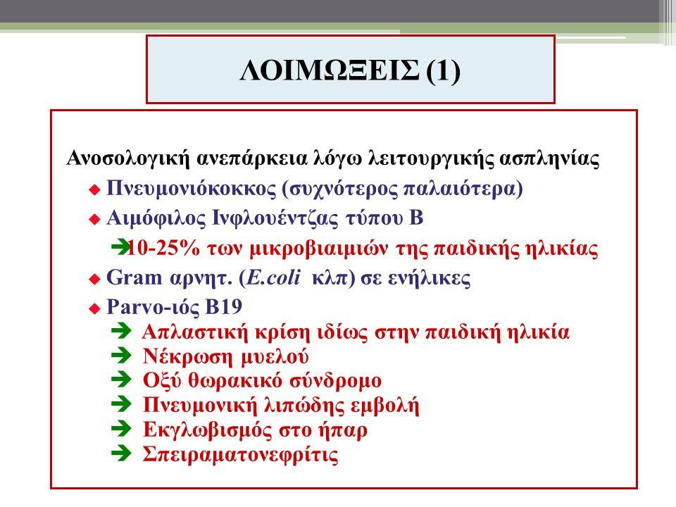 ΛΟΙΜΩΞΕΙΣ (1) Ανοσολογική ανεπάρκεια λόγω λειτουργικής ασπληνίας  Πνευμονιόκοκκος (συχνότερος παλαιότερα)  Αιμόφιλος Ινφλουέντζας τύπου Β  10-25% των μικροβιαιμιών της παιδικής ηλικίας  Gram αρνητ.