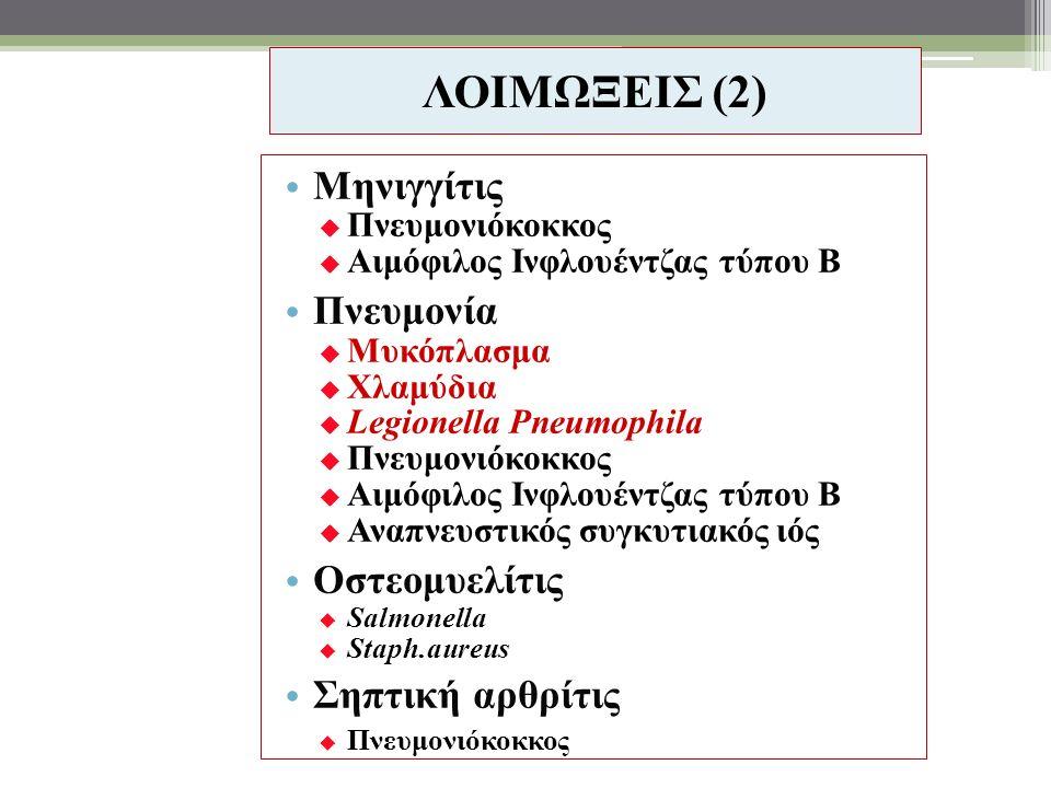 ΛΟΙΜΩΞΕΙΣ (2) Μηνιγγίτις  Πνευμονιόκοκκος  Αιμόφιλος Ινφλουέντζας τύπου Β Πνευμονία  Μυκόπλασμα  Χλαμύδια  Legionella Pneumophila  Πνευμονιόκοκκος  Αιμόφιλος Ινφλουέντζας τύπου Β  Αναπνευστικός συγκυτιακός ιός Οστεομυελίτις  Salmonella  Staph.aureus Σηπτική αρθρίτις  Πνευμονιόκοκκος