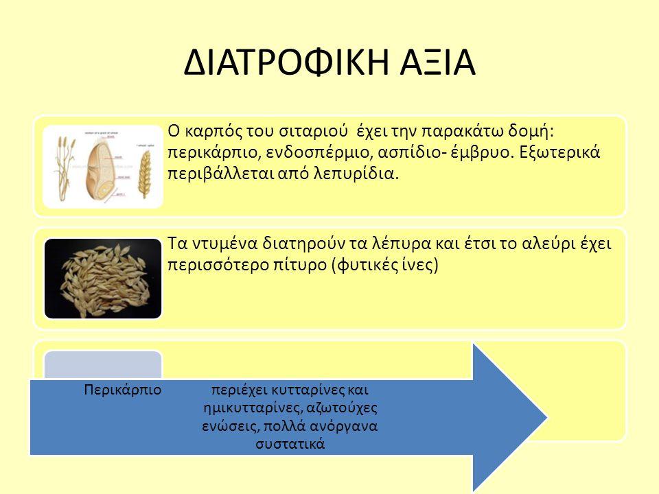 ΔΙΑΤΡΟΦΙΚΗ ΑΞΙΑ Ο καρπός του σιταριού έχει την παρακάτω δομή: περικάρπιο, ενδοσπέρμιο, ασπίδιο- έμβρυο.