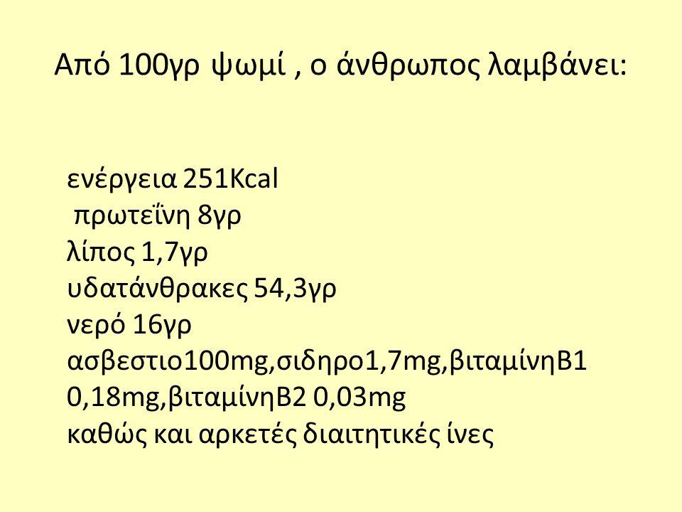 Από 100γρ ψωμί, ο άνθρωπος λαμβάνει: ενέργεια 251Kcal πρωτεΐνη 8γρ λίπος 1,7γρ υδατάνθρακες 54,3γρ νερό 16γρ ασβεστιο100mg,σιδηρο1,7mg,βιταμίνηΒ1 0,18mg,βιταμίνηΒ2 0,03mg καθώς και αρκετές διαιτητικές ίνες