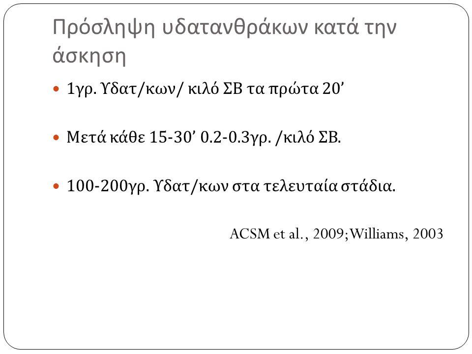 Πρόσληψη υδατανθράκων κατά την άσκηση 1 γρ. Υδατ / κων / κιλό ΣΒ τα πρώτα 20' Μετά κάθε 15-30' 0.2-0.3 γρ. / κιλό ΣΒ. 100-200 γρ. Υδατ / κων στα τελευ