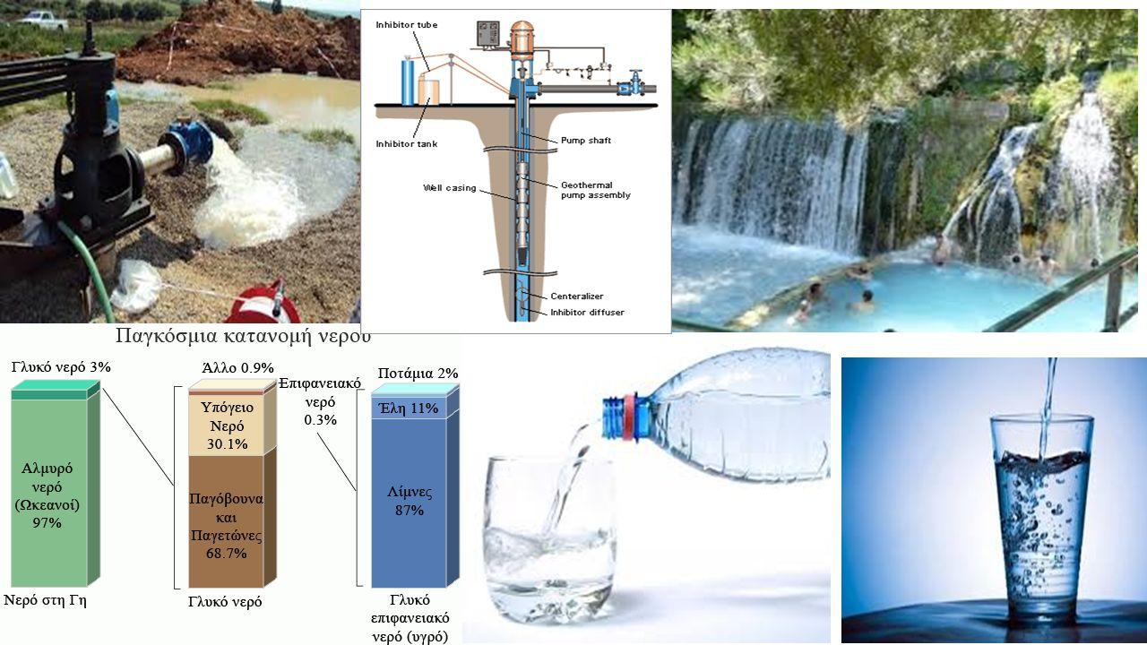 Κόστος  Το κόστος του εμφυαλωμένου νερού δεν είναι ακριβό.
