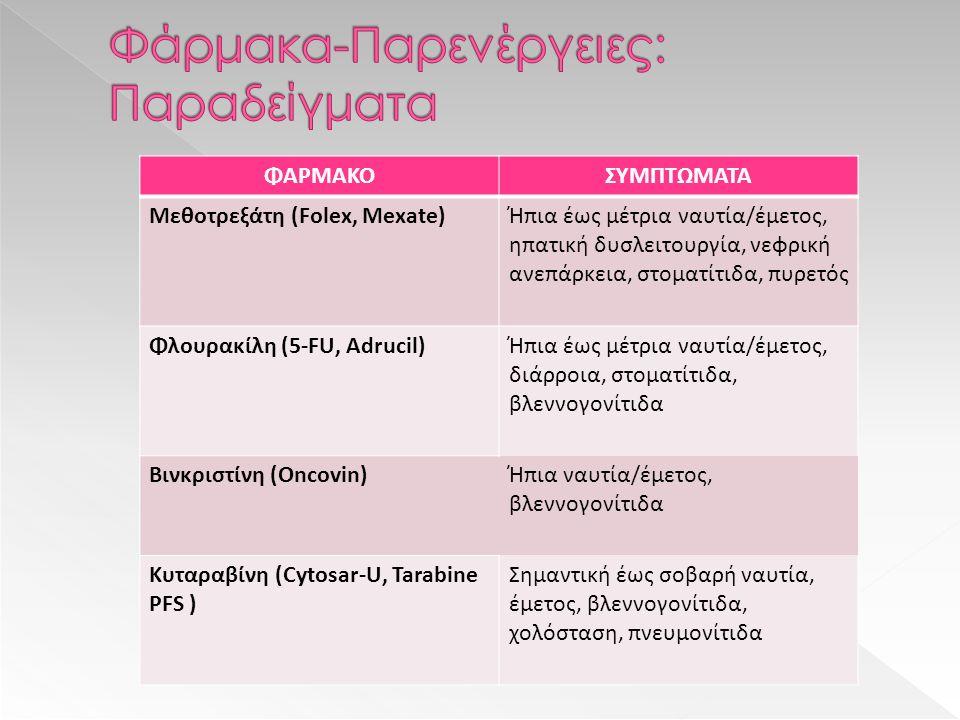 ΦΑΡΜΑΚΟΣΥΜΠΤΩΜΑΤΑ Μεθοτρεξάτη (Folex, Mexate)Ήπια έως μέτρια ναυτία/έμετος, ηπατική δυσλειτουργία, νεφρική ανεπάρκεια, στοματίτιδα, πυρετός Φλουρακίλη (5-FU, Adrucil)Ήπια έως μέτρια ναυτία/έμετος, διάρροια, στοματίτιδα, βλεννογονίτιδα Βινκριστίνη (Oncovin)Ήπια ναυτία/έμετος, βλεννογονίτιδα Κυταραβίνη (Cytosar-U, Tarabine PFS ) Σημαντική έως σοβαρή ναυτία, έμετος, βλεννογονίτιδα, χολόσταση, πνευμονίτιδα