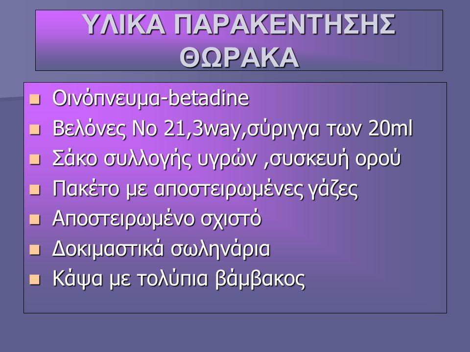 ΥΛΙΚΑ ΠΑΡΑΚΕΝΤΗΣΗΣ ΘΩΡΑΚΑ Οινόπνευμα-betadine Οινόπνευμα-betadine Βελόνες Νο 21,3way,σύριγγα των 20ml Βελόνες Νο 21,3way,σύριγγα των 20ml Σάκο συλλογής υγρών,συσκευή ορού Σάκο συλλογής υγρών,συσκευή ορού Πακέτο με αποστειρωμένες γάζες Πακέτο με αποστειρωμένες γάζες Αποστειρωμένο σχιστό Αποστειρωμένο σχιστό Δοκιμαστικά σωληνάρια Δοκιμαστικά σωληνάρια Κάψα με τολύπια βάμβακος Κάψα με τολύπια βάμβακος