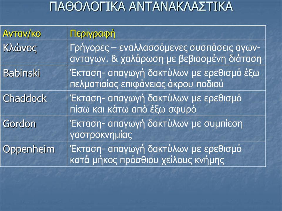 ΠΑΘΟΛΟΓΙΚΑ ΑΝΤΑΝΑΚΛΑΣΤΙΚΑ Ανταν/κοΠεριγραφή Κλώνος Γρήγορες – εναλλασσόμενες συσπάσεις αγων- ανταγων. & χαλάρωση με βεβιασμένη διάταση Babinski Έκταση