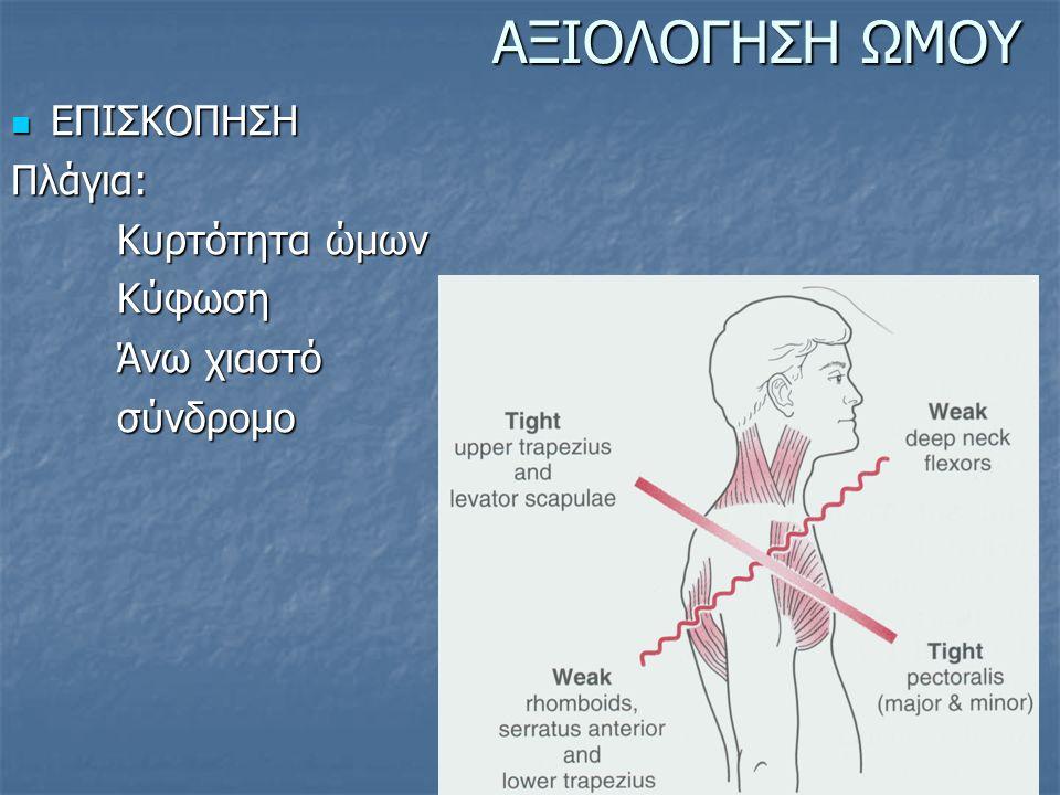 ΑΞΙΟΛΟΓΗΣΗ ΩΜΟΥ ΕΠΙΣΚΟΠΗΣΗ ΕΠΙΣΚΟΠΗΣΗ Πλάγια: Κυρτότητα ώμων Κύφωση Άνω χιαστό σύνδρομο