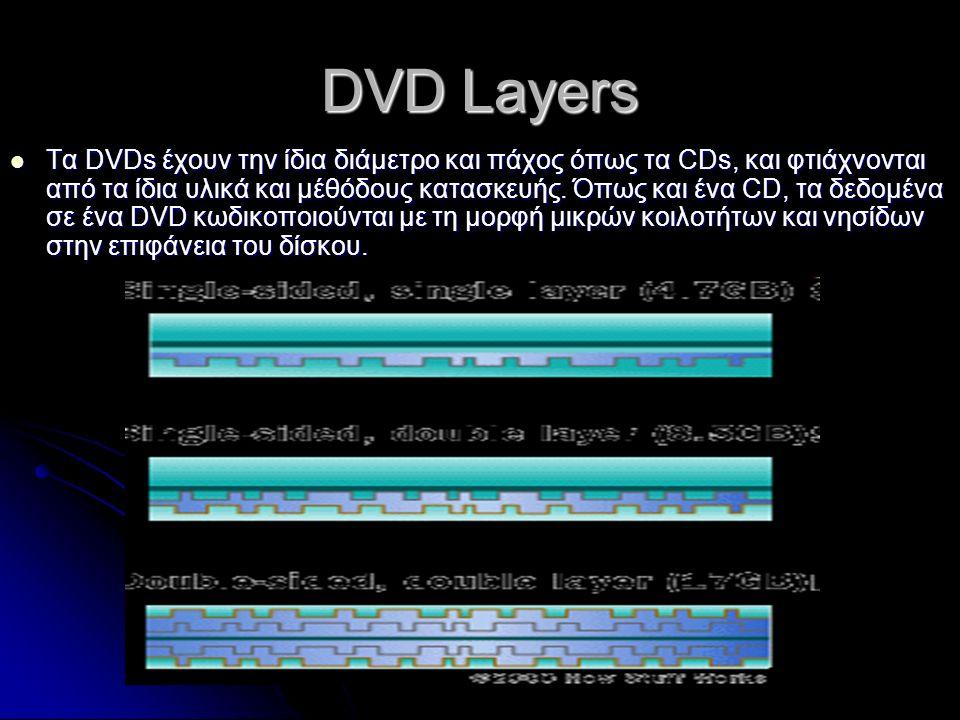 DVD Layers Τα DVDs έχουν την ίδια διάμετρο και πάχος όπως τα CDs, και φτιάχνονται από τα ίδια υλικά και μέθόδους κατασκευής.