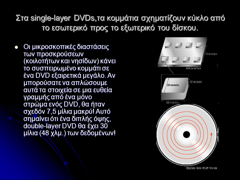 Στα single-layer DVDs,τα κομμάτια σχηματίζουν κύκλο από το εσωτερικό προς το εξωτερικό του δίσκου. Οι μικροσκοπικές διαστάσεις των προσκρούσεων (κοιλο