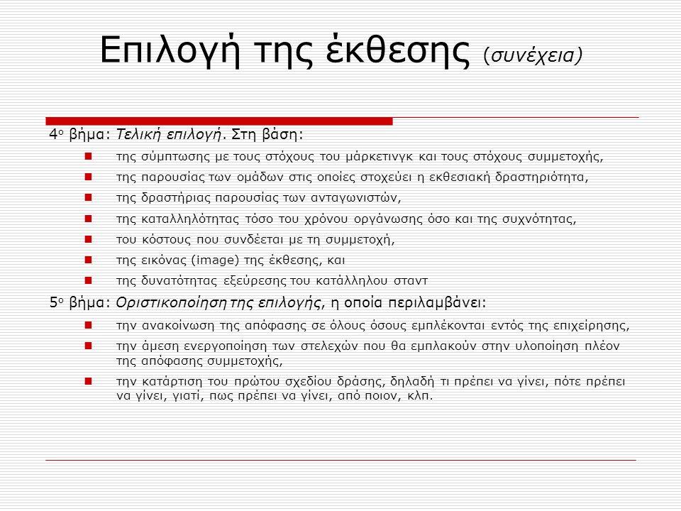 Επιλογή της έκθεσης (συνέχεια) 4 ο βήμα: Τελική επιλογή.