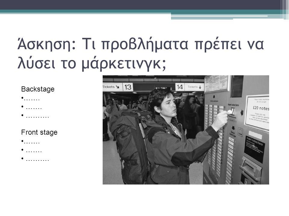 Άσκηση: Τι προβλήματα πρέπει να λύσει το μάρκετινγκ; Backstage ……. ………. Front stage ……. ……….