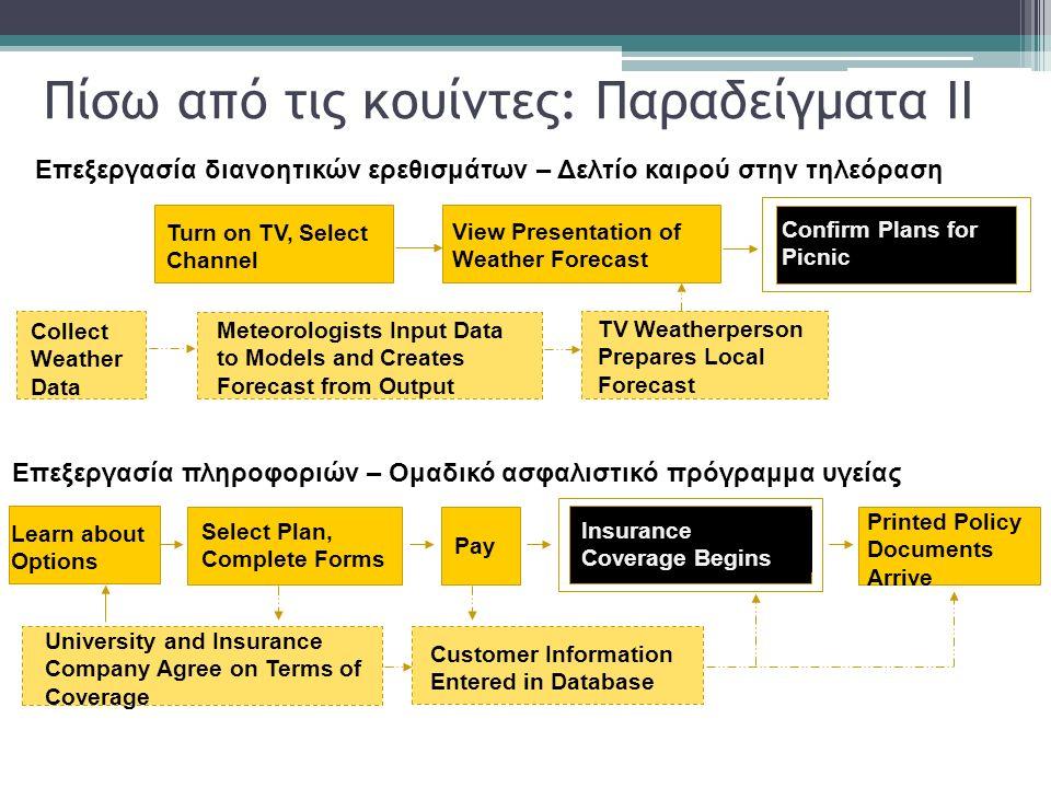 Πίσω από τις κουίντες: Παραδείγματα II Επεξεργασία διανοητικών ερεθισμάτων – Δελτίο καιρού στην τηλεόραση Turn on TV, Select Channel View Presentation of Weather Forecast TV Weatherperson Prepares Local Forecast Confirm Plans for Picnic Meteorologists Input Data to Models and Creates Forecast from Output Collect Weather Data Επεξεργασία πληροφοριών – Ομαδικό ασφαλιστικό πρόγραμμα υγείας Learn about Options Select Plan, Complete Forms Pay Customer Information Entered in Database Printed Policy Documents Arrive Insurance Coverage Begins University and Insurance Company Agree on Terms of Coverage