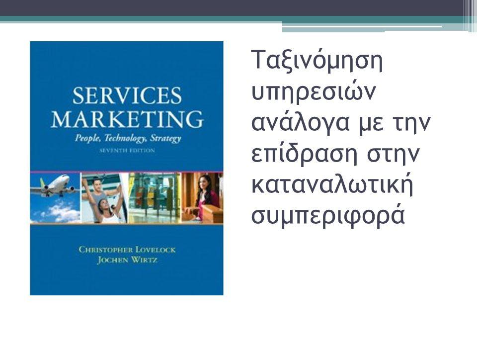 Ταξινόμηση ανάλογα με την επίδραση στην καταναλωτική συμπεριφορά Κριτήρια ▫φύση της υπηρεσίας (φυσικά / άυλα στοιχεία) ▫ποιος ή τι είναι ο άμεσος αποδέκτης της υπηρεσίας (άτομο / αντικείμενα στην κατοχή του ατόμου) Κατηγορίες – επεξεργασία ▫ατόμων ▫αντικειμένων ▫διανοητικών / ψυχικών ερεθισμάτων ▫πληροφοριών