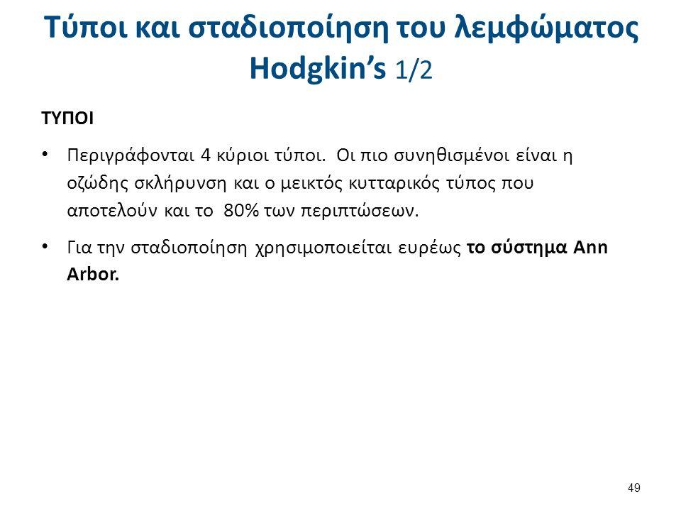 Τύποι και σταδιοποίηση του λεμφώματος Hodgkin's 1/2 ΤΥΠΟΙ Περιγράφονται 4 κύριοι τύποι. Οι πιο συνηθισμένοι είναι η οζώδης σκλήρυνση και ο μεικτός κυτ