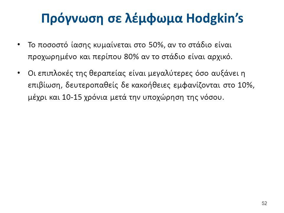 Πρόγνωση σε λέμφωμα Hodgkin's Το ποσοστό ίασης κυμαίνεται στο 50%, αν το στάδιο είναι προχωρημένο και περίπου 80% αν το στάδιο είναι αρχικό. Οι επιπλο
