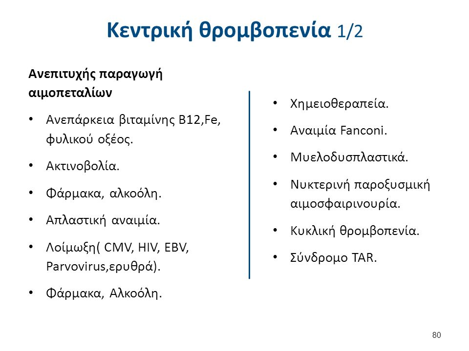 Κεντρική θρομβοπενία 1/2 Ανεπιτυχής παραγωγή αιμοπεταλίων Ανεπάρκεια βιταμίνης Β12,Fe, φυλικού οξέος. Ακτινοβολία. Φάρμακα, αλκοόλη. Απλαστική αναιμία