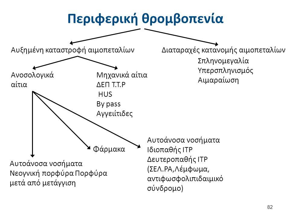 Περιφερική θρομβοπενία 82 Μηχανικά αίτια ΔΕΠ Τ.Τ.Ρ HUS By pass Αγγειίτιδες Σπληνομεγαλία Υπερσπληνισμός Αιμαραίωση Ανοσολογικά αίτια Αυτοάνοσα νοσήματ