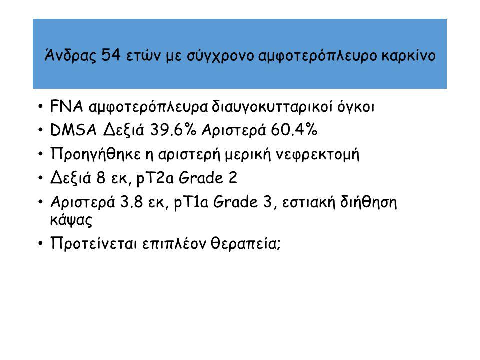 Άνδρας 54 ετών με σύγχρονο αμφοτερόπλευρο καρκίνο FNA αμφοτερόπλευρα διαυγοκυτταρικοί όγκοι DMSA Δεξιά 39.6% Αριστερά 60.4% Προηγήθηκε η αριστερή μερική νεφρεκτομή Δεξιά 8 εκ, pT2a Grade 2 Αριστερά 3.8 εκ, pT1a Grade 3, εστιακή διήθηση κάψας Προτείνεται επιπλέον θεραπεία;